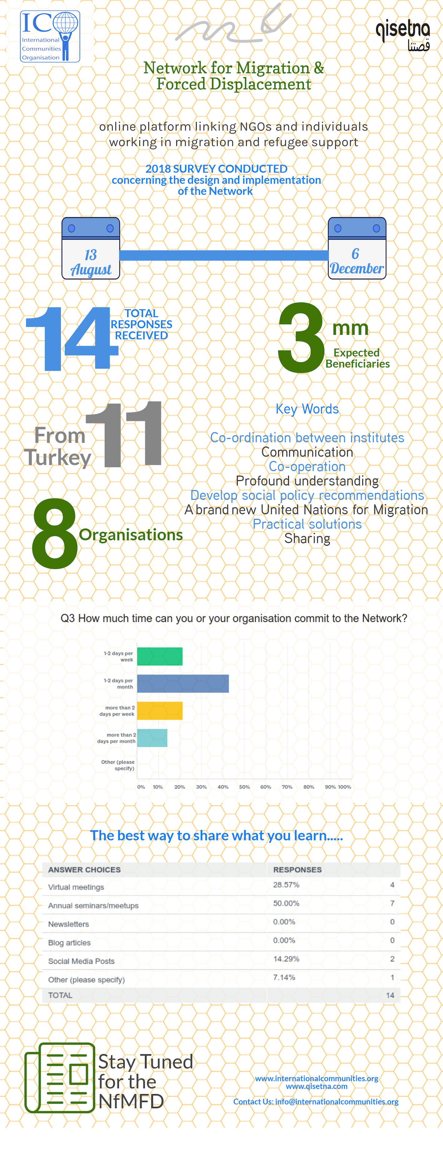 infographic_NfMFD